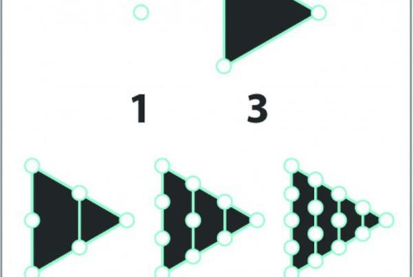 tringle-serese